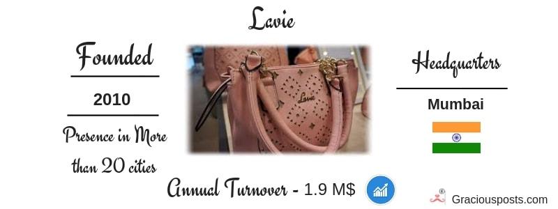 top-10-branded-handbags