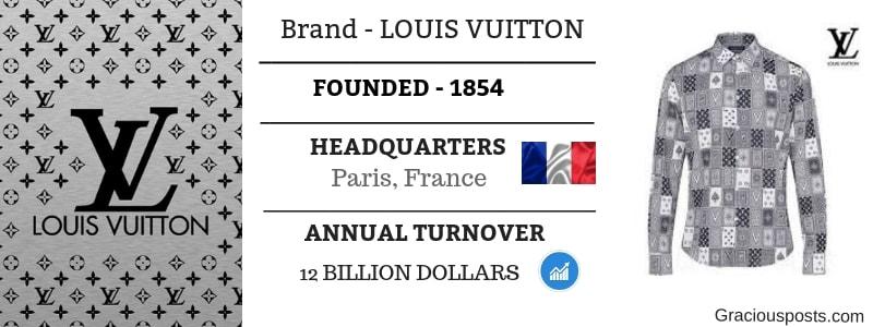 clothing-brand-names-list