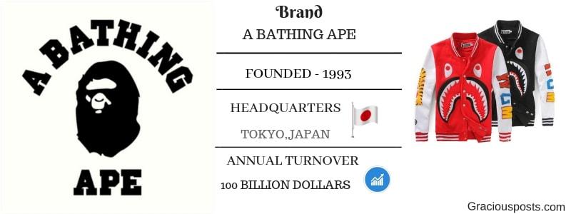 top-ten-clothing-brands