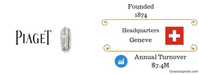 best-jewellery