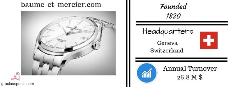 luxury-watch-brands-list