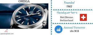top-10-list-of-best-watch-brands