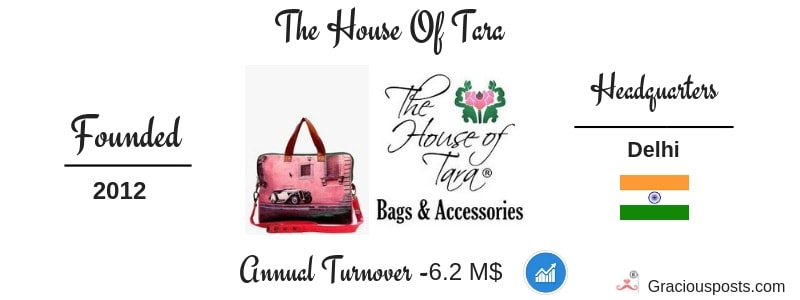 Handbag-brands-in-india