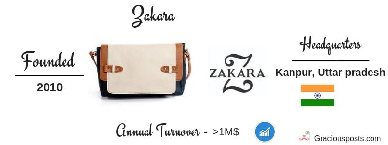 Handbags-brands