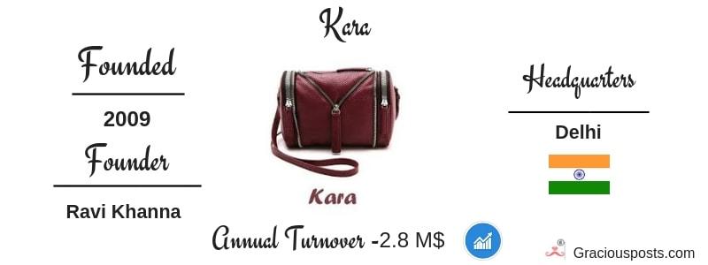 indian-handbag-brands