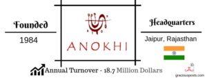 anokhi-kurti-brand