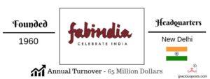best kurti brands