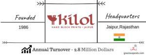 kurtis-brand--names-in-india