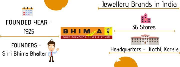 bhima-jewellers