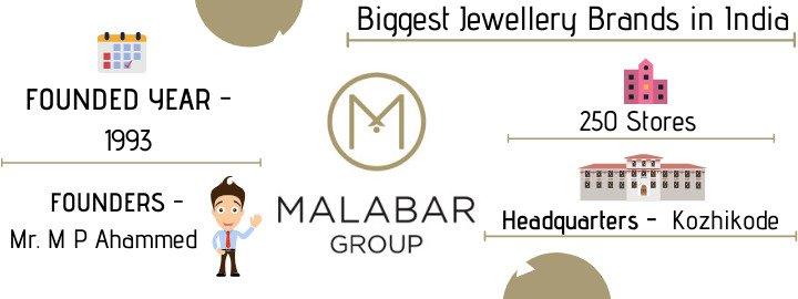 malabar-gold-and-diamonds-min