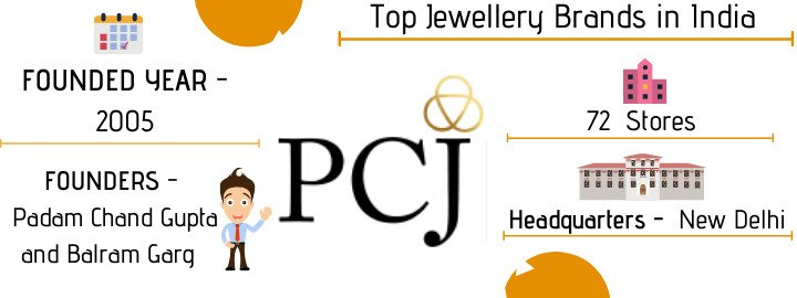 pc-jewellers