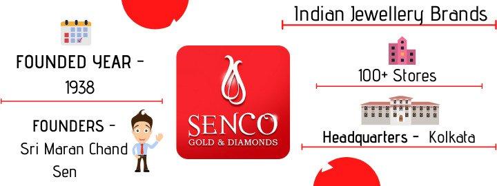 senco-gold-and-diamonds-min