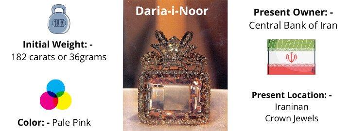 daria-i-noor-diamond