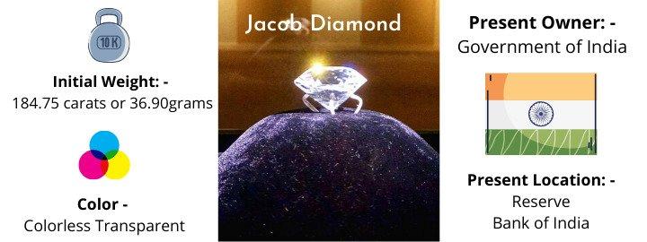 jacob-diamond
