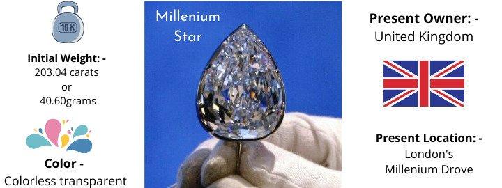 millenium-star