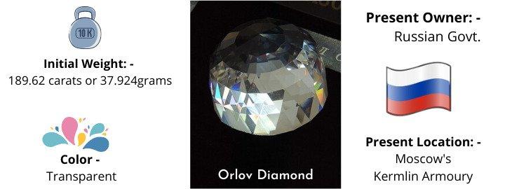 orlov-diamond