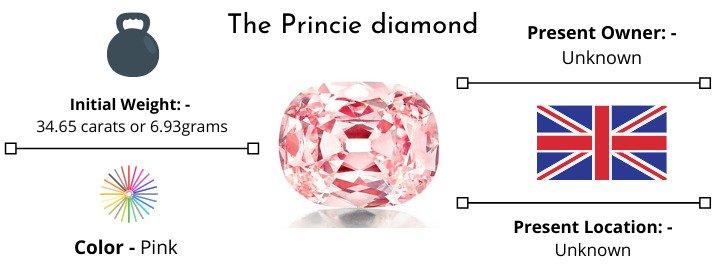 princie-diamond