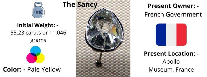 the-sancy-diamond